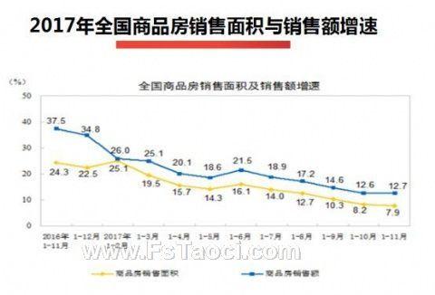 尹虹:2018年瓷砖行业趋势与发展展望