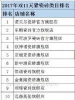 双11天猫瓷砖类2017十大排行榜新鲜出炉