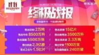 战报:京东超市11·11全球好物节主要销售数据公布