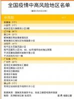 广东多地升为中风险地区,全国现有中风险地区14个